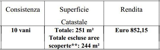 Visibile la superficie delle unit in visura catastale for Superficie catastale